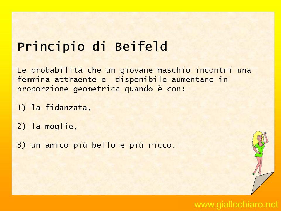 www.giallochiaro.net Principio di Beifeld Le probabilità che un giovane maschio incontri una femmina attraente e disponibile aumentano in proporzione