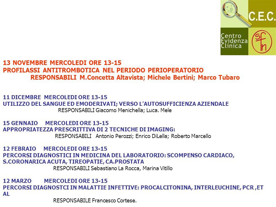 13 NOVEMBRE MERCOLEDI ORE 13-15 PROFILASSI ANTITROMBOTICA NEL PERIODO PERIOPERATORIO RESPONSABILI M.Concetta Altavista; Michele Bertini; Marco Tubaro 11 DICEMBRE MERCOLEDI ORE 13-15 UTILIZZO DEL SANGUE ED EMODERIVATI; VERSO LAUTOSUFFICIENZA AZIENDALE RESPONSABILI Giacomo Menichella; Luca.