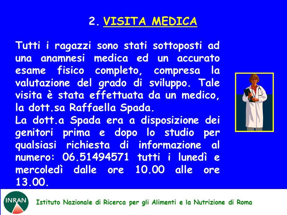 Istituto Nazionale di Ricerca per gli Alimenti e la Nutrizione di Roma 2. VISITA MEDICA Tutti i ragazzi sono stati sottoposti ad una anamnesi medica e