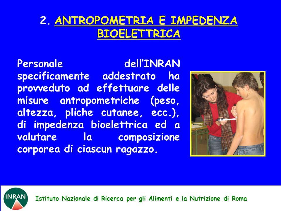 Istituto Nazionale di Ricerca per gli Alimenti e la Nutrizione di Roma 2. ANTROPOMETRIA E IMPEDENZA BIOELETTRICA Personale dellINRAN specificamente ad