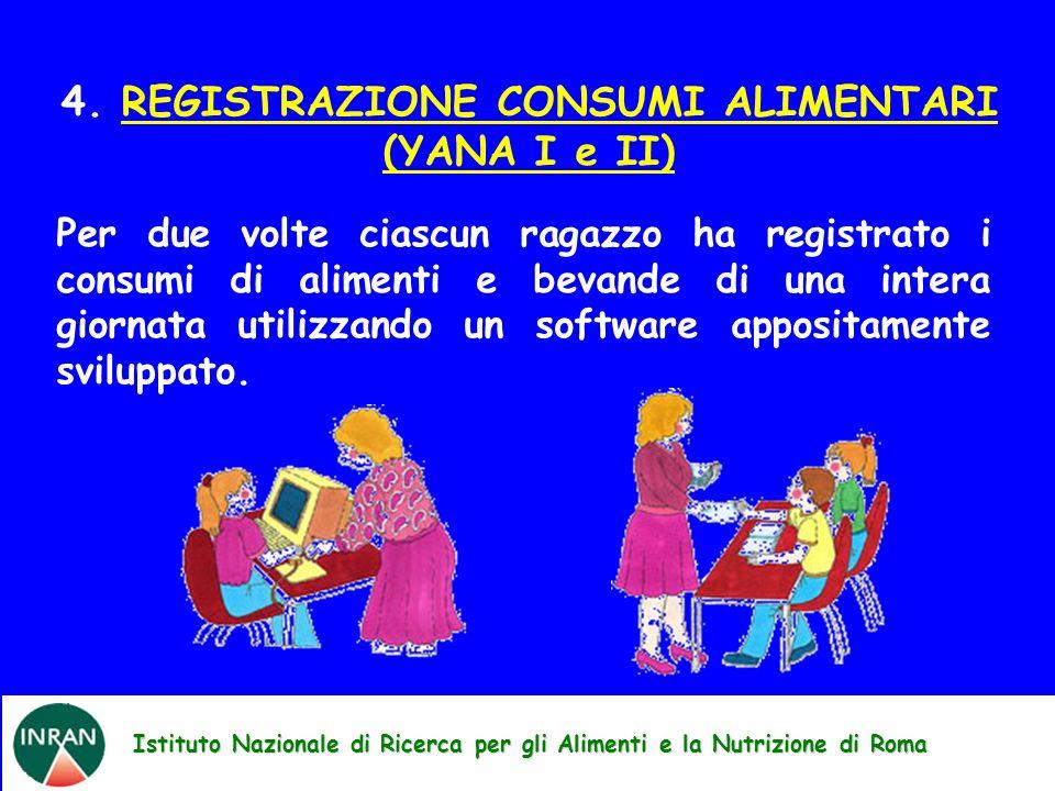 Istituto Nazionale di Ricerca per gli Alimenti e la Nutrizione di Roma 4. REGISTRAZIONE CONSUMI ALIMENTARI (YANA I e II) Per due volte ciascun ragazzo