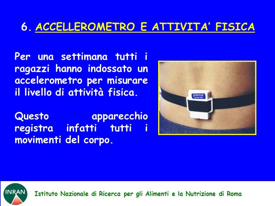 Istituto Nazionale di Ricerca per gli Alimenti e la Nutrizione di Roma 6. ACCELLEROMETRO E ATTIVITA FISICA Per una settimana tutti i ragazzi hanno ind