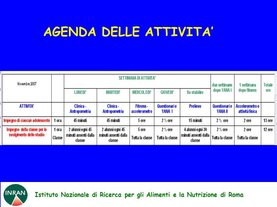 Istituto Nazionale di Ricerca per gli Alimenti e la Nutrizione di Roma AGENDA DELLE ATTIVITA