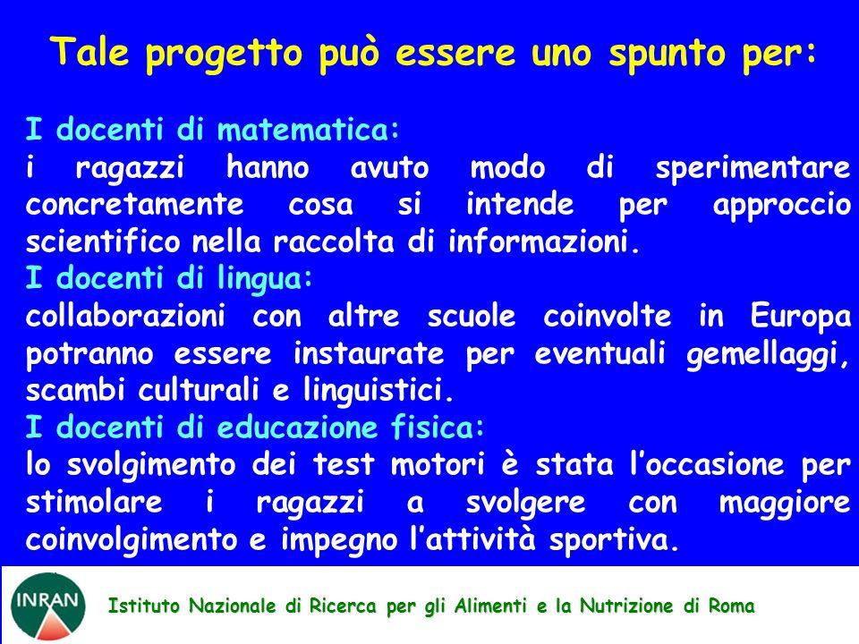 Istituto Nazionale di Ricerca per gli Alimenti e la Nutrizione di Roma Tale progetto può essere uno spunto per: I docenti di matematica: i ragazzi han