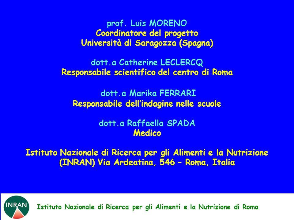 Istituto Nazionale di Ricerca per gli Alimenti e la Nutrizione di Roma prof. Luis MORENO Coordinatore del progetto Università di Saragozza (Spagna) do