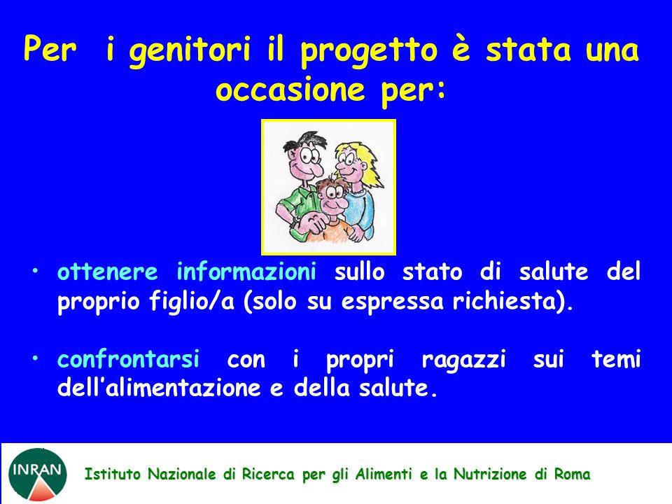 Istituto Nazionale di Ricerca per gli Alimenti e la Nutrizione di Roma Per i genitori il progetto è stata una occasione per: ottenere informazioni sul