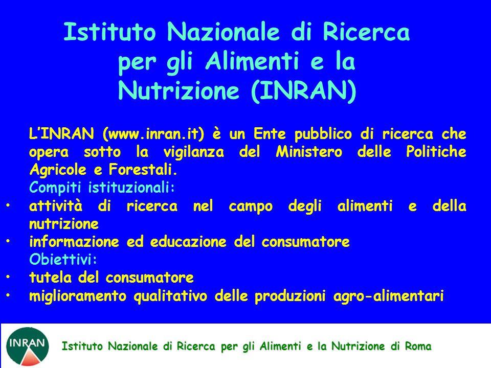 Istituto Nazionale di Ricerca per gli Alimenti e la Nutrizione di Roma Istituto Nazionale di Ricerca per gli Alimenti e la Nutrizione (INRAN) LINRAN (