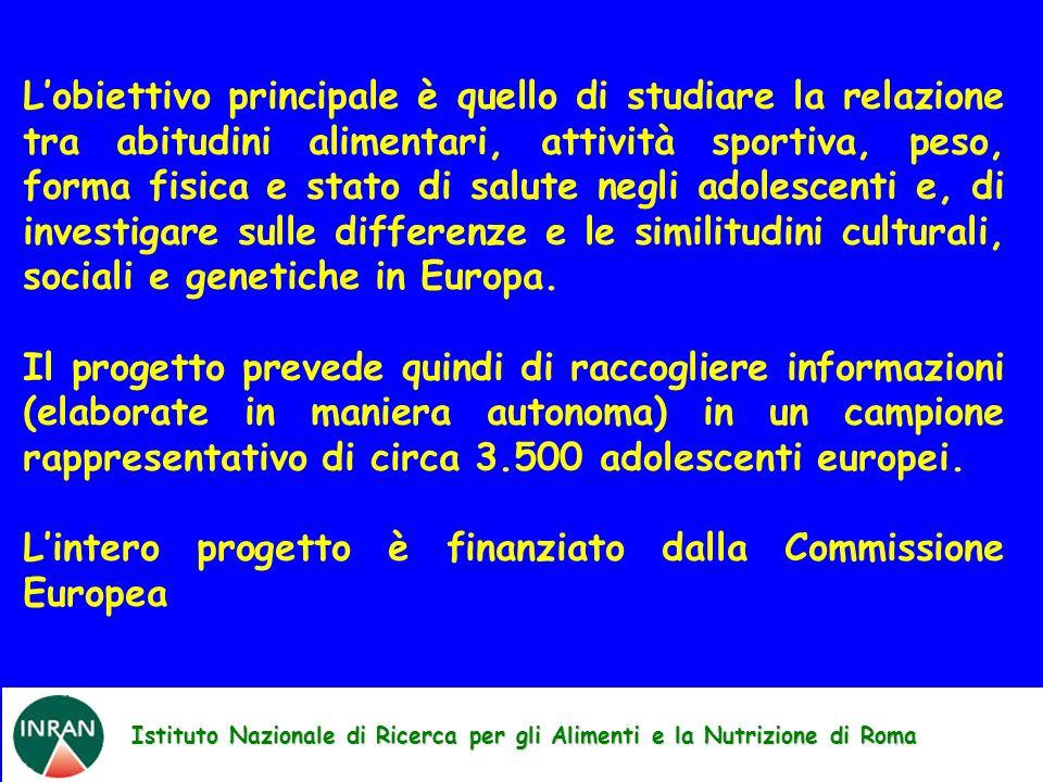 Istituto Nazionale di Ricerca per gli Alimenti e la Nutrizione di Roma Lobiettivo principale è quello di studiare la relazione tra abitudini alimentar