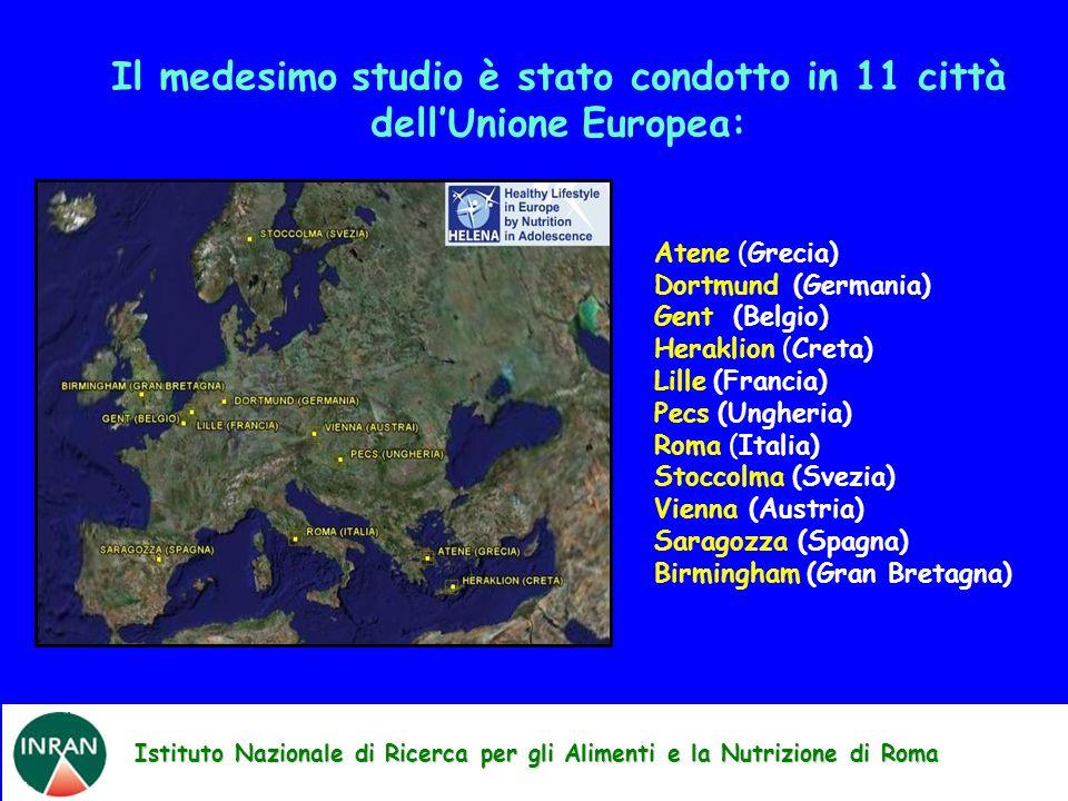 Istituto Nazionale di Ricerca per gli Alimenti e la Nutrizione di Roma Il medesimo studio è stato condotto in 11 città dellUnione Europea: Atene (Grec
