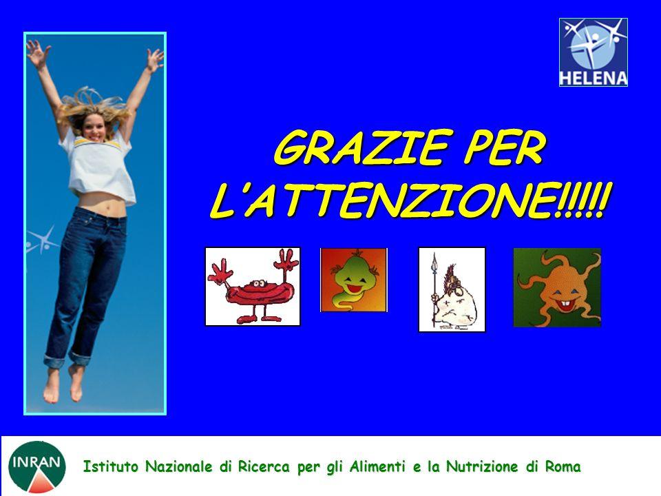 Istituto Nazionale di Ricerca per gli Alimenti e la Nutrizione di Roma GRAZIE PER LATTENZIONE!!!!!