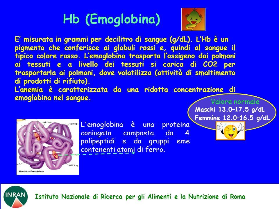 Istituto Nazionale di Ricerca per gli Alimenti e la Nutrizione di Roma Hb (Emoglobina) E misurata in grammi per decilitro di sangue (g/dL). LHb è un p