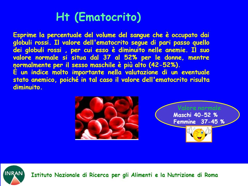 Istituto Nazionale di Ricerca per gli Alimenti e la Nutrizione di Roma Ht (Ematocrito) Esprime la percentuale del volume del sangue che è occupato dai globuli rossi.
