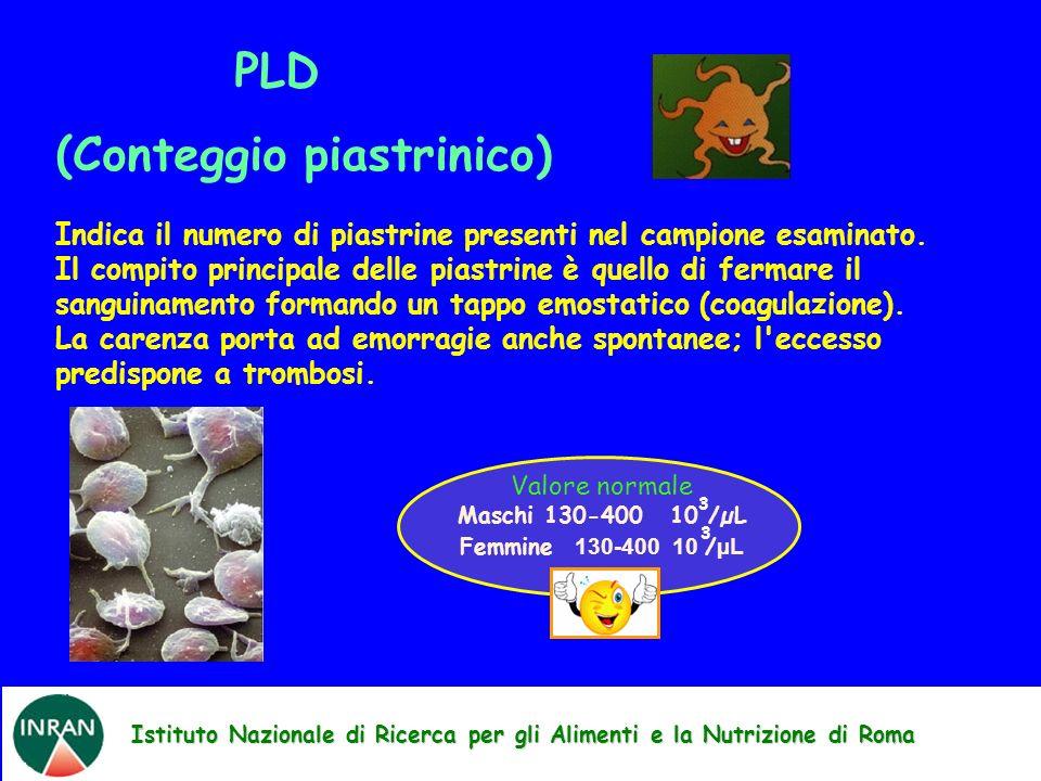 Istituto Nazionale di Ricerca per gli Alimenti e la Nutrizione di Roma PLD (Conteggio piastrinico) Indica il numero di piastrine presenti nel campione esaminato.