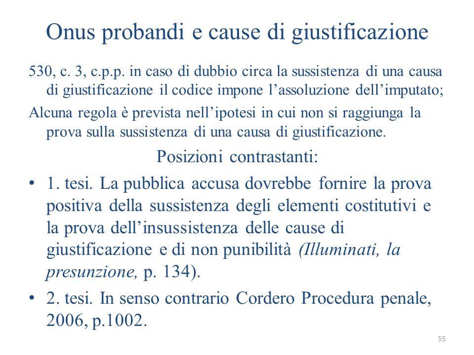 55 Onus probandi e cause di giustificazione 530, c. 3, c.p.p. in caso di dubbio circa la sussistenza di una causa di giustificazione il codice impone