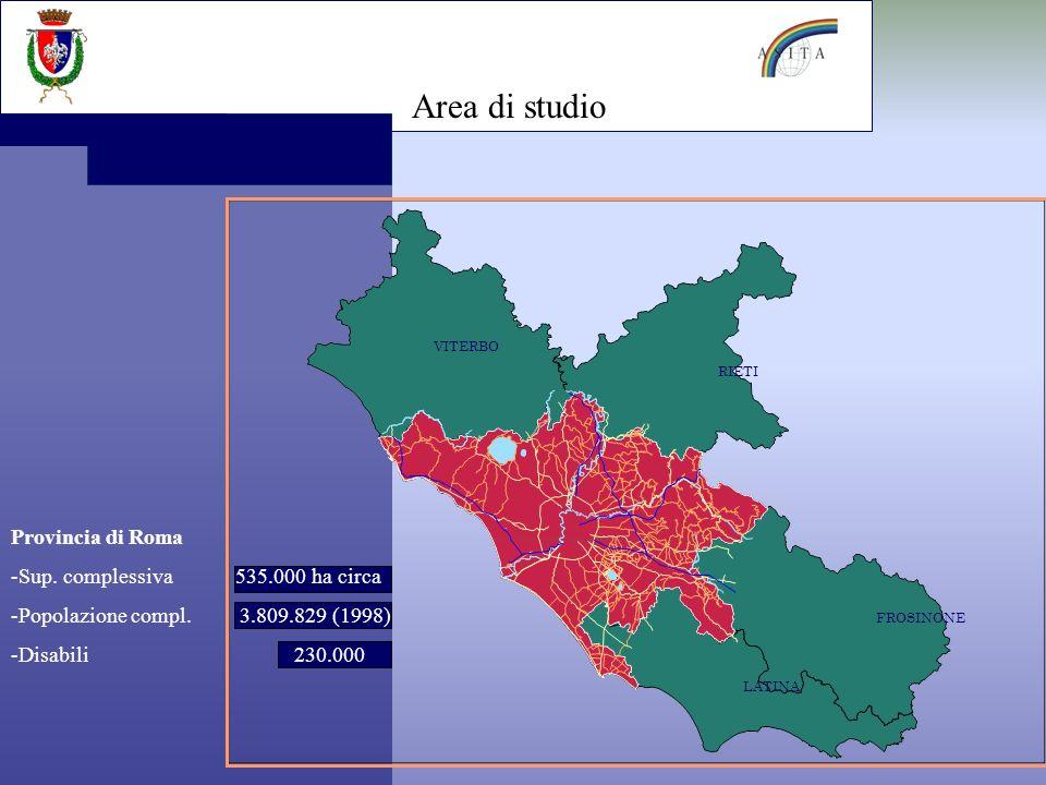 Provincia di Roma -Sup. complessiva 535.000 ha circa -Popolazione compl.
