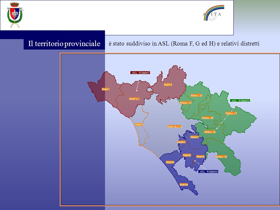 Il territorio provinciale è stato suddiviso in ASL (Roma F, G ed H) e relativi distretti