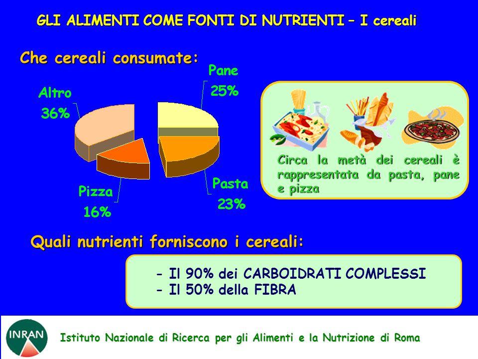 Istituto Nazionale di Ricerca per gli Alimenti e la Nutrizione di Roma GLI ALIMENTI COME FONTI DI NUTRIENTI – I cereali Che cereali consumate: - Il 90