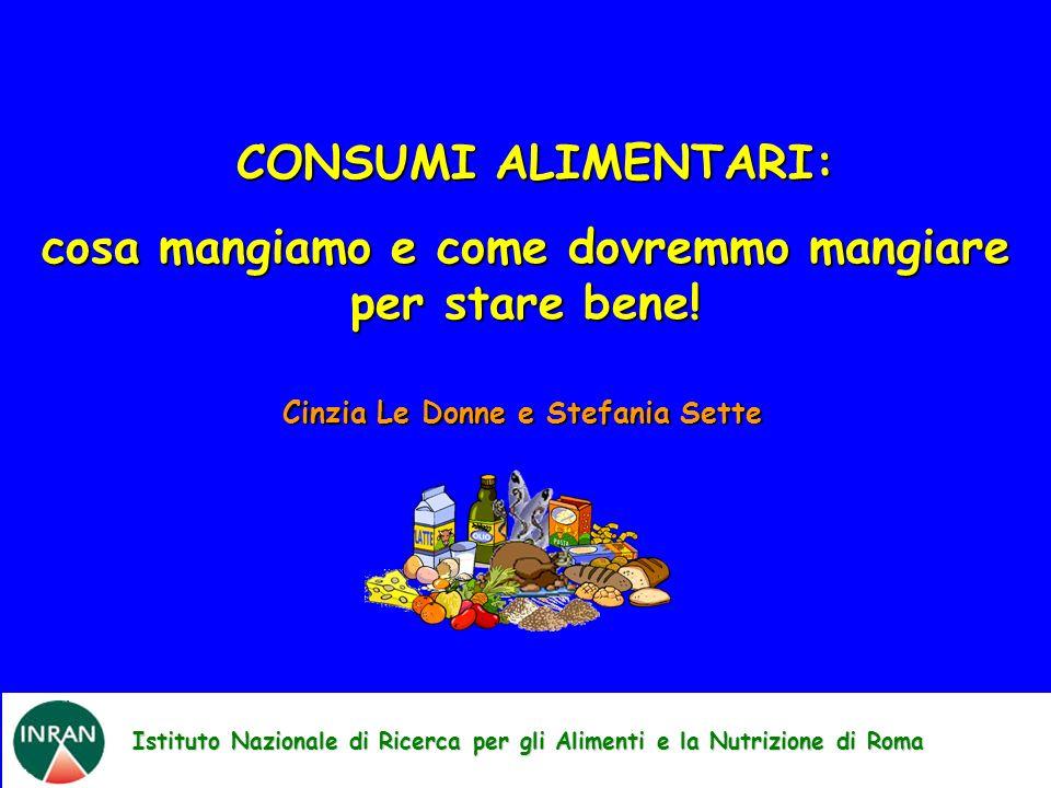 Istituto Nazionale di Ricerca per gli Alimenti e la Nutrizione di Roma CONSUMI ALIMENTARI: CONSUMI ALIMENTARI: cosa mangiamo e come dovremmo mangiare