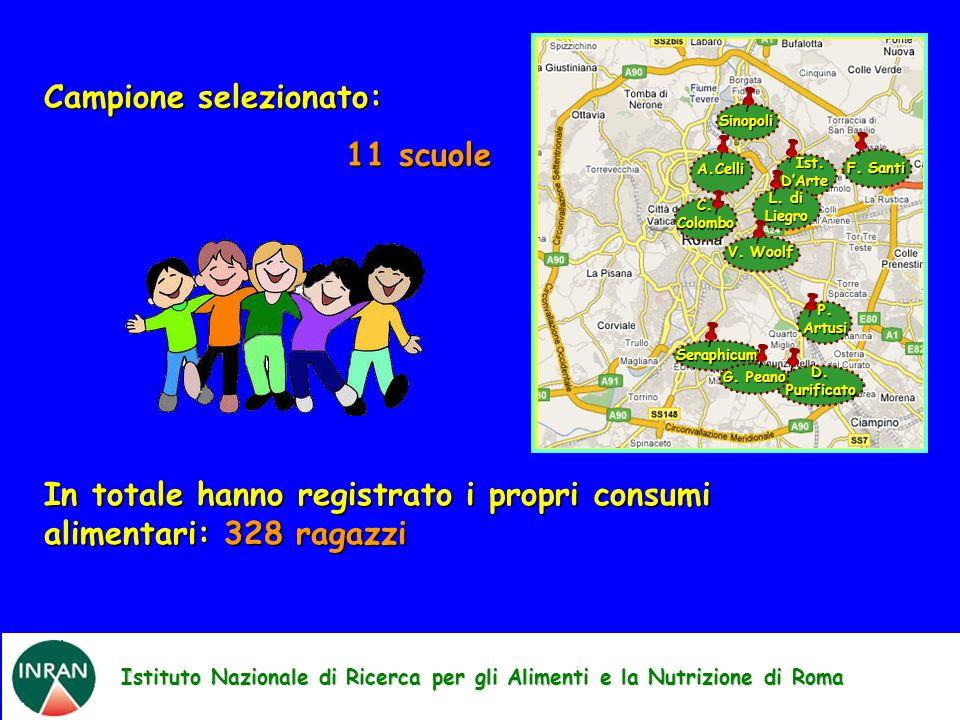 Istituto Nazionale di Ricerca per gli Alimenti e la Nutrizione di Roma Campione selezionato: 11 scuole 11 scuole In totale hanno registrato i propri c