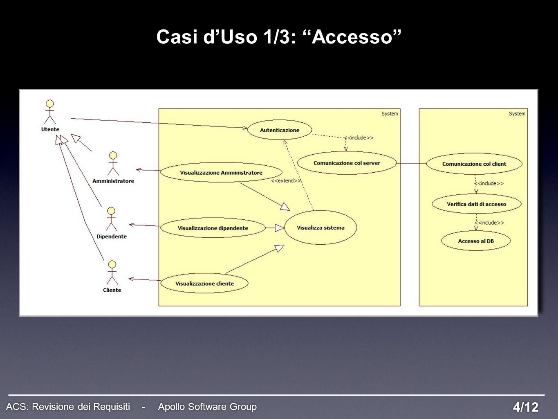 Casi dUso 1/3: Accesso 4/12 ACS: Revisione dei Requisiti - Apollo Software Group