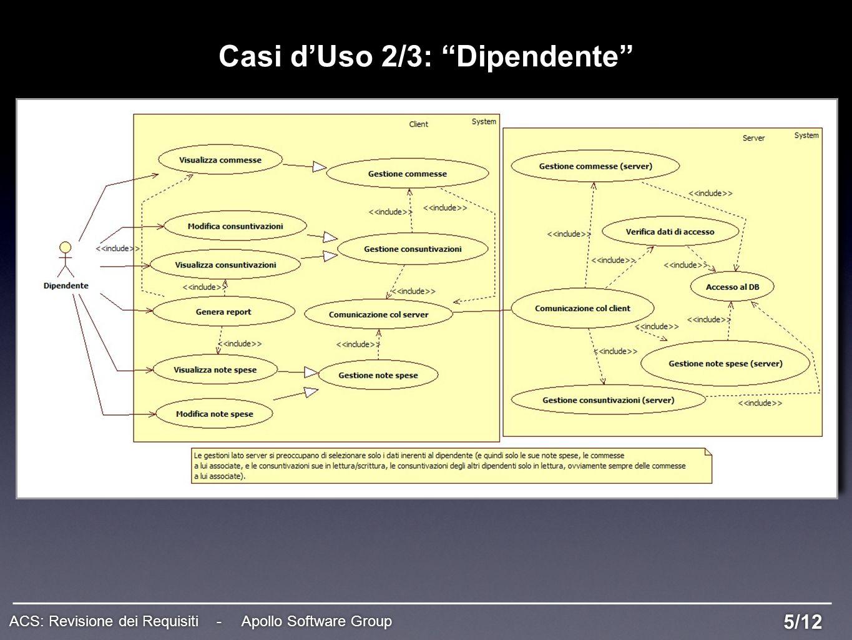 Casi dUso 2/3: Dipendente 5/12 ACS: Revisione dei Requisiti - Apollo Software Group