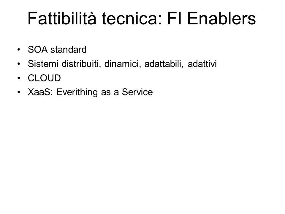 Fattibilità tecnica: FI Enablers SOA standard Sistemi distribuiti, dinamici, adattabili, adattivi CLOUD XaaS: Everithing as a Service