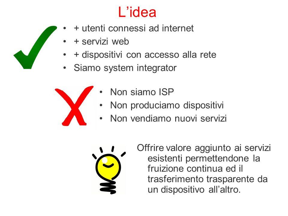 Un servizio di future internet Cosa: quale business logic.