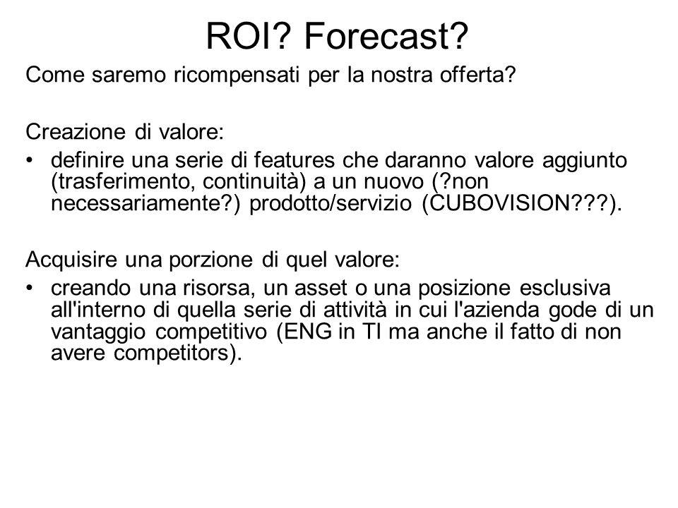 ROI. Forecast. Come saremo ricompensati per la nostra offerta.