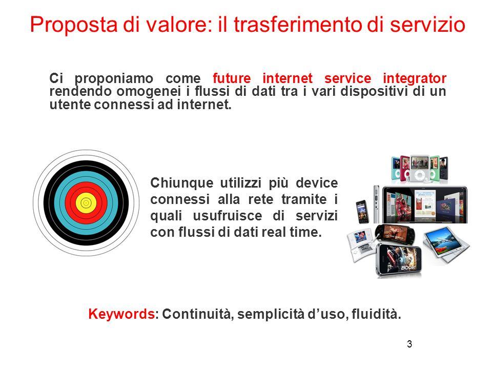 3 Proposta di valore: il trasferimento di servizio Keywords: Continuità, semplicità duso, fluidità.