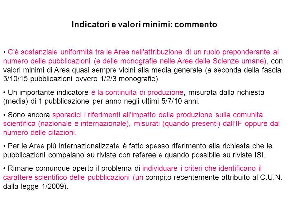 Indicatori e valori minimi: commento Cè sostanziale uniformità tra le Aree nellattribuzione di un ruolo preponderante al numero delle pubblicazioni (e