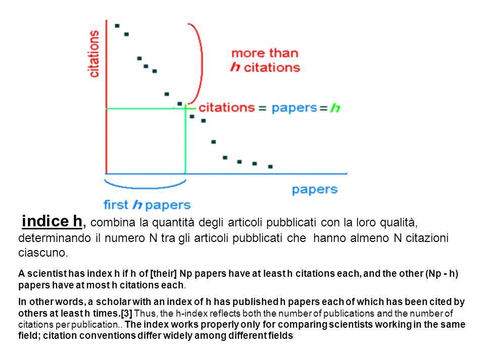 indice h, combina la quantità degli articoli pubblicati con la loro qualità, determinando il numero N tra gli articoli pubblicati che hanno almeno N c