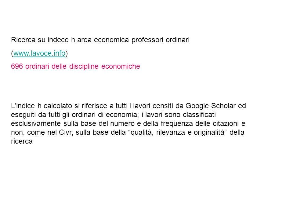 Ricerca su indece h area economica professori ordinari (www.lavoce.info)www.lavoce.info 696 ordinari delle discipline economiche Lindice h calcolato s