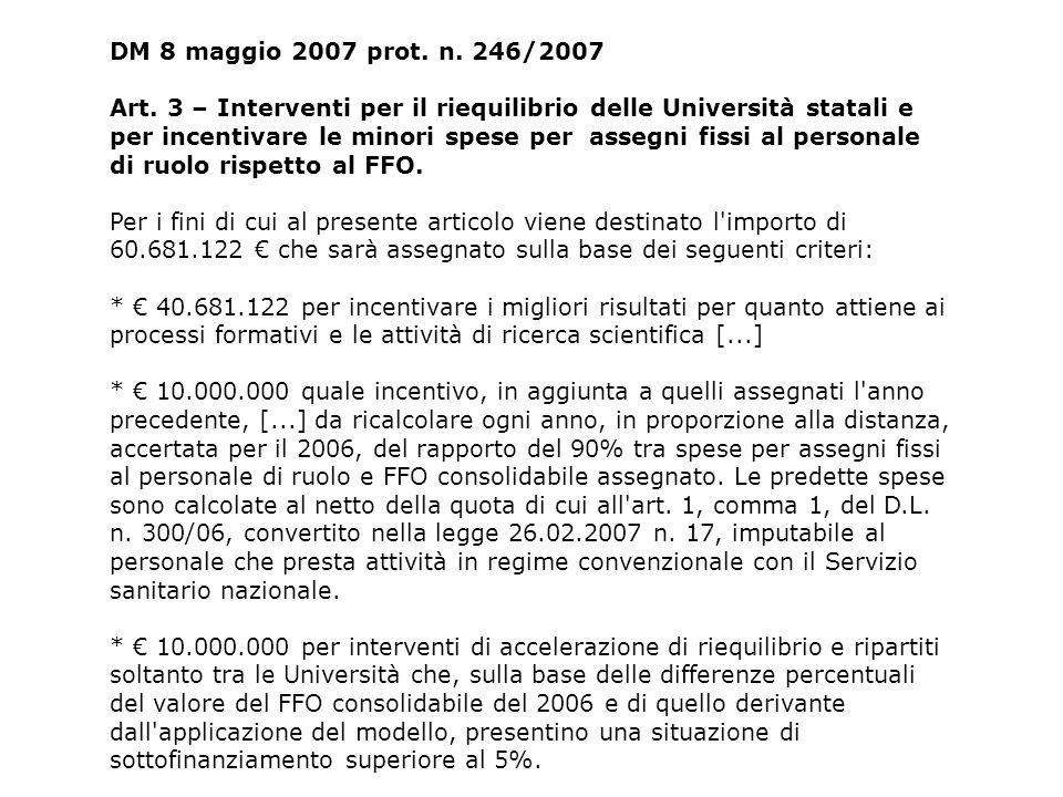 DM 8 maggio 2007 prot. n. 246/2007 Art.