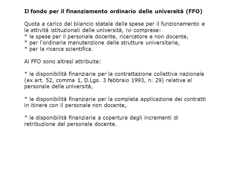 Fondo di Finanziamento Ordinario UNINSUBRIA