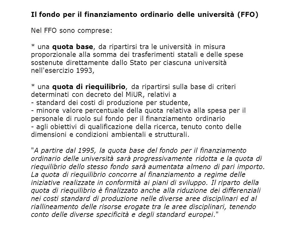 Fondo di Finanziamento Ordinario vs spese per personale di ruolo 41.320 42.066 42.822 40.583 39.855