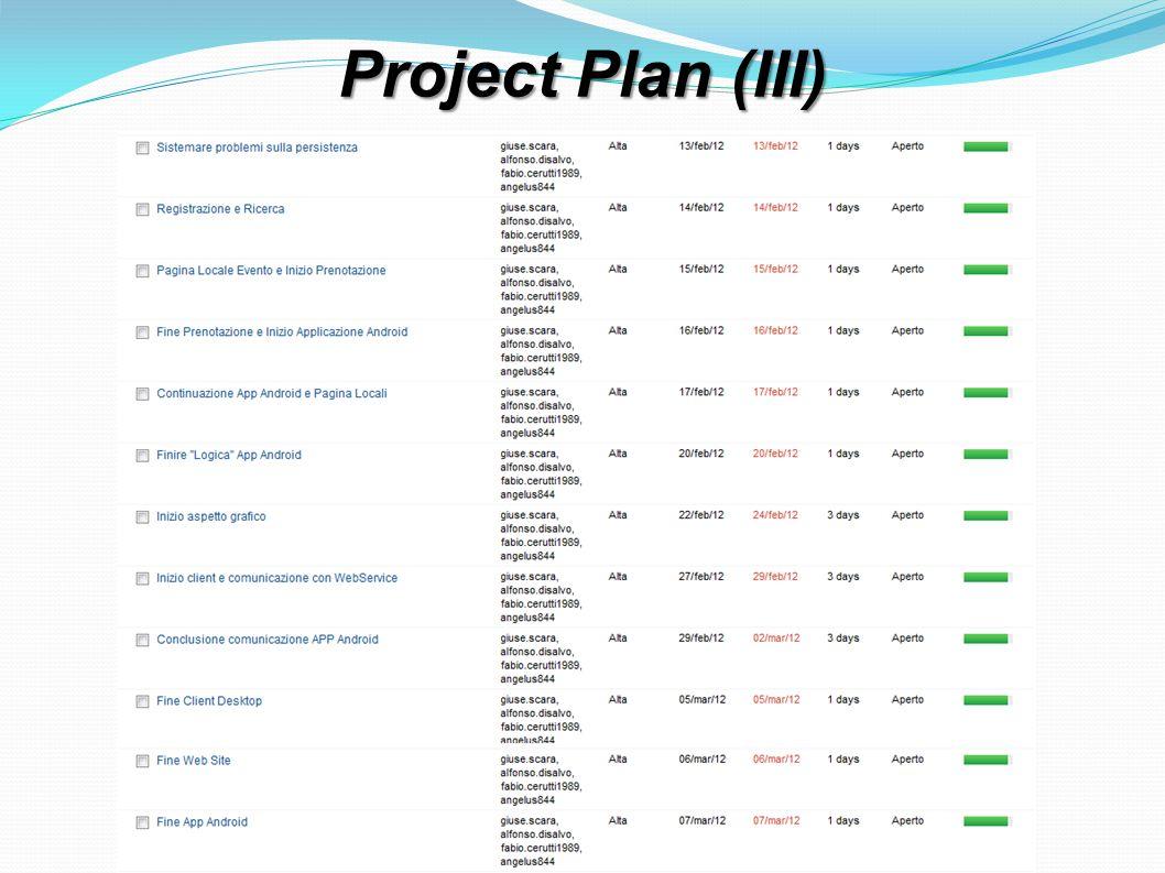 Project Review Simulazione