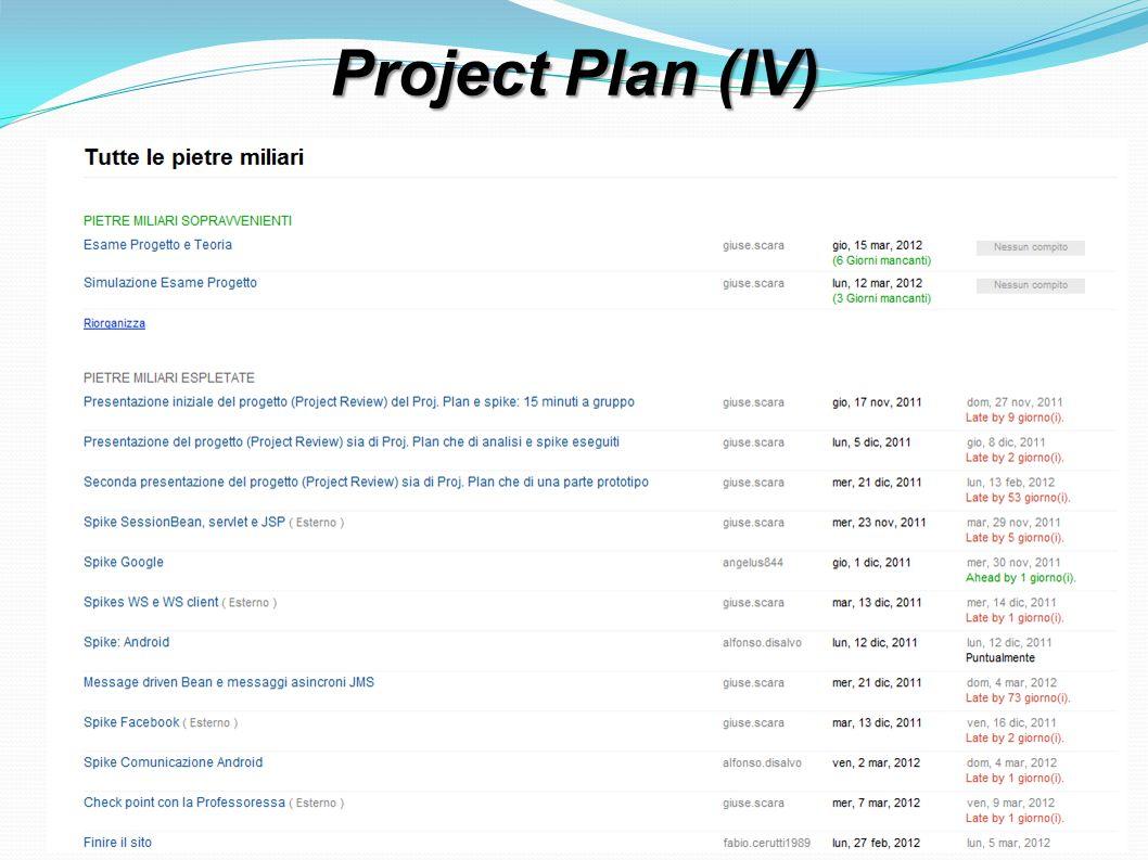 Project Plan (XV)