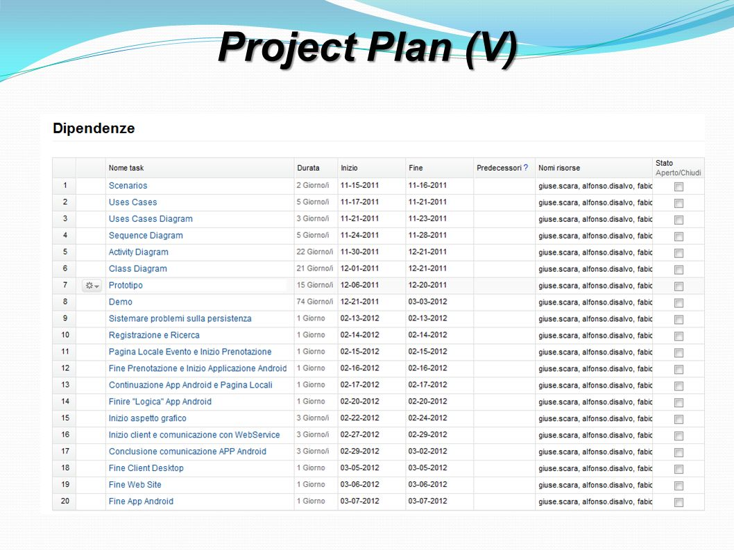 Project Plan (V)