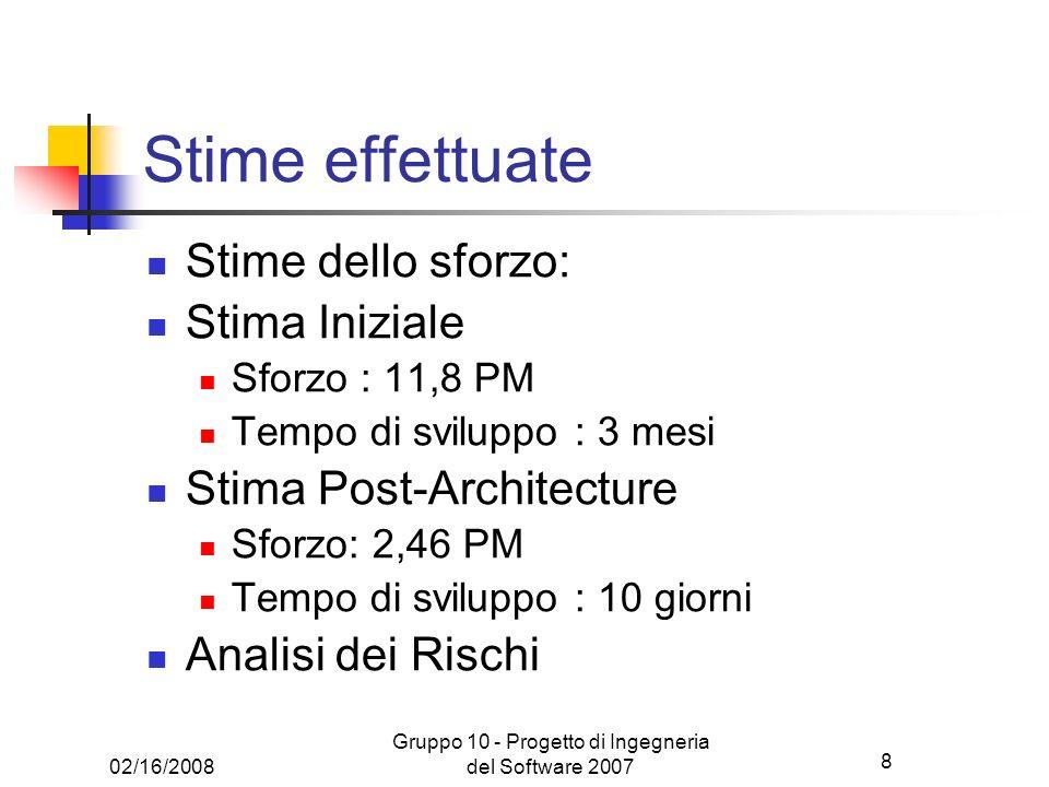 8 02/16/2008 Gruppo 10 - Progetto di Ingegneria del Software 2007 Stime effettuate Stime dello sforzo: Stima Iniziale Sforzo : 11,8 PM Tempo di svilup