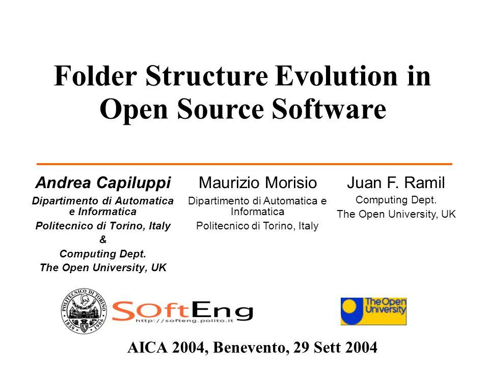 Andrea Capiluppi Dipartimento di Automatica e Informatica Politecnico di Torino, Italy & Computing Dept. The Open University, UK AICA 2004, Benevento,