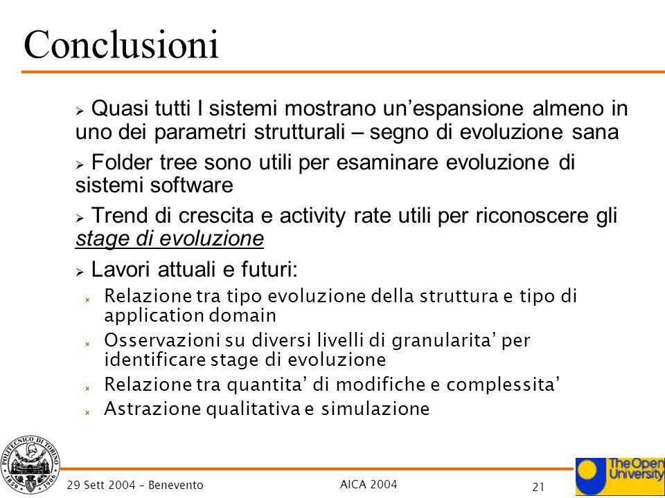 AICA 2004 21 29 Sett 2004 – Benevento Conclusioni Quasi tutti I sistemi mostrano unespansione almeno in uno dei parametri strutturali – segno di evolu