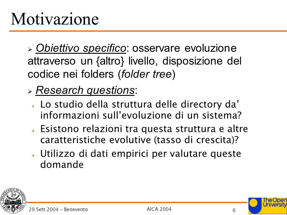 AICA 2004 6 29 Sett 2004 – Benevento Motivazione Obiettivo specifico: osservare evoluzione attraverso un {altro} livello, disposizione del codice nei folders (folder tree) Research questions: Lo studio della struttura delle directory da informazioni sullevoluzione di un sistema.