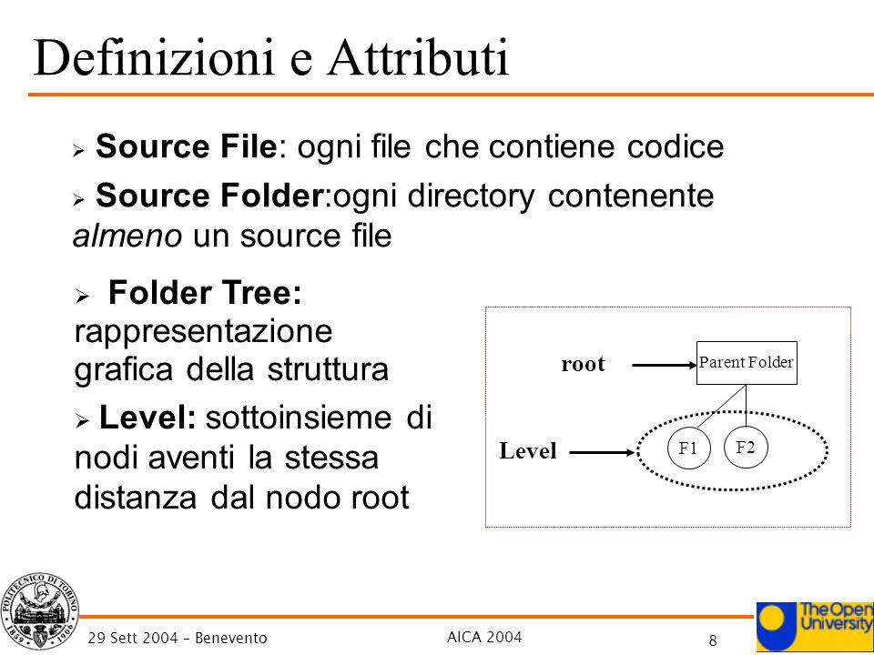 AICA 2004 8 29 Sett 2004 – Benevento Definizioni e Attributi Source File: ogni file che contiene codice Source Folder:ogni directory contenente almeno un source file root Level Parent Folder F1 F2 Folder Tree: rappresentazione grafica della struttura Level: sottoinsieme di nodi aventi la stessa distanza dal nodo root