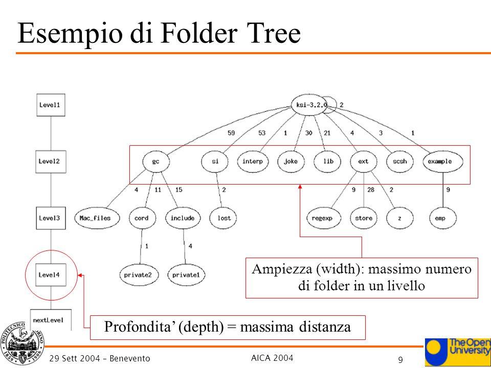 AICA 2004 9 29 Sett 2004 – Benevento Esempio di Folder Tree Profondita (depth) = massima distanza Ampiezza (width): massimo numero di folder in un liv