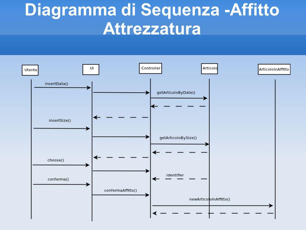Diagramma di Sequenza -Affitto Attrezzatura