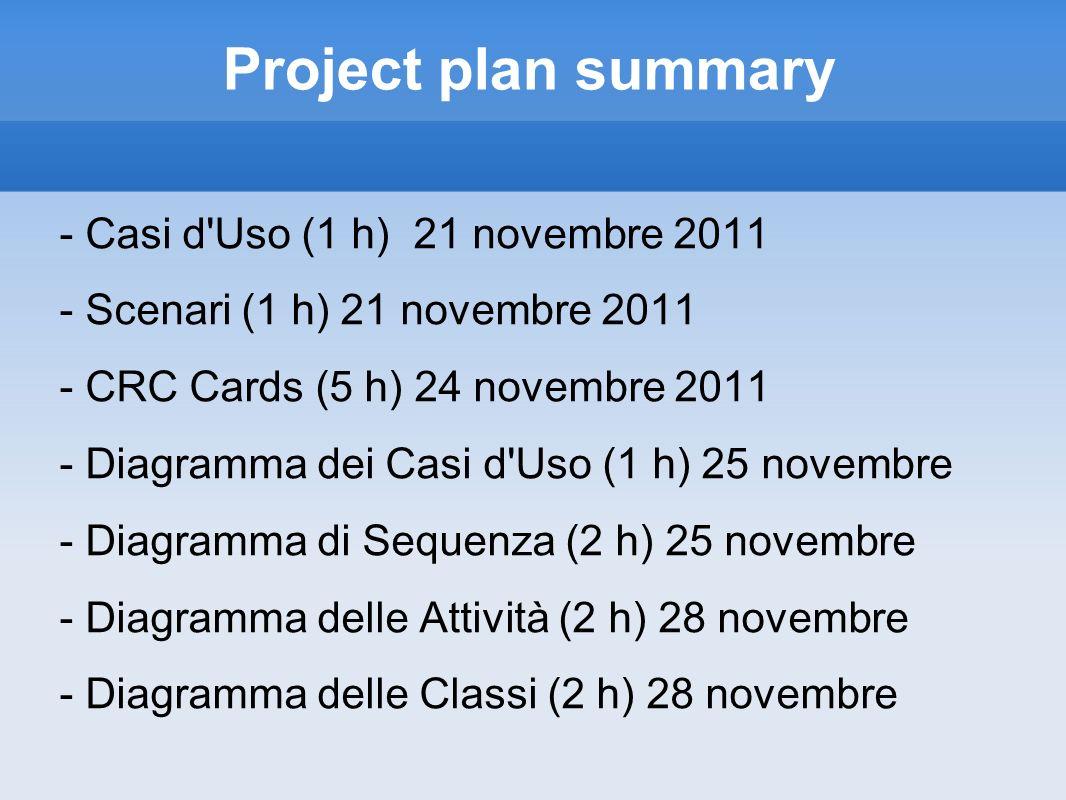 Project plan summary - Casi d'Uso (1 h) 21 novembre 2011 - Scenari (1 h) 21 novembre 2011 - CRC Cards (5 h) 24 novembre 2011 - Diagramma dei Casi d'Us