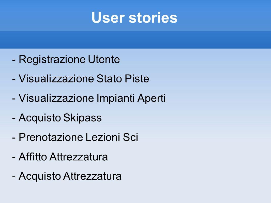 User stories - Registrazione Utente - Visualizzazione Stato Piste - Visualizzazione Impianti Aperti - Acquisto Skipass - Prenotazione Lezioni Sci - Affitto Attrezzatura - Acquisto Attrezzatura