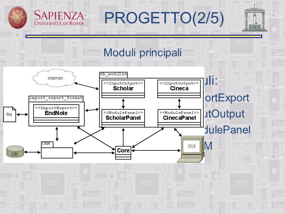 PROGETTO(2/5) Moduli: ImportExport InputOutput ModulePanel ORM Moduli principali