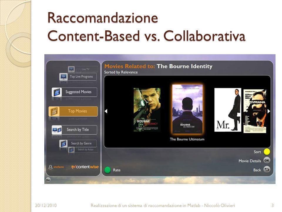 Raccomandazione Content-Based vs. Collaborativa 20/12/20103Realizzazione di un sistema di raccomandazione in Matlab - Niccolò Olivieri