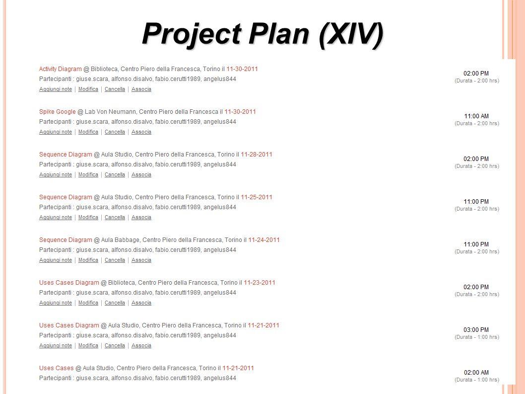 Project Plan (XIV)